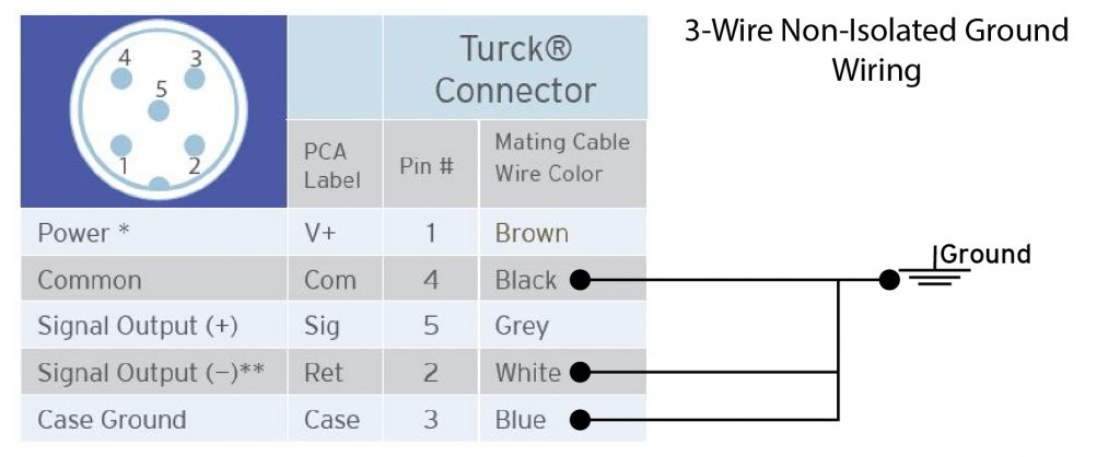 3-wire Non-isolated Wiring Diagram